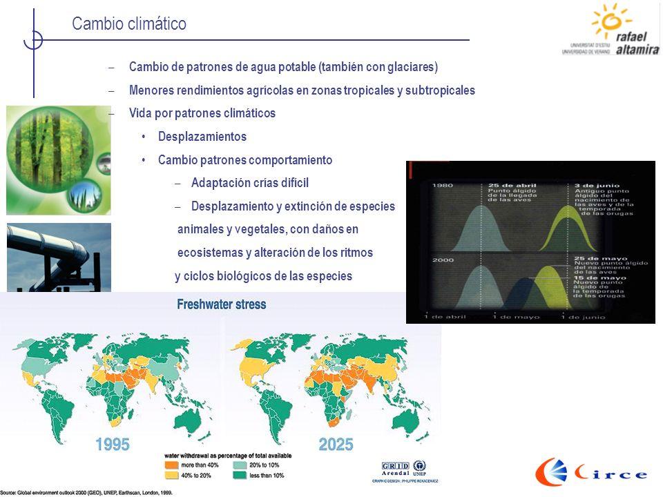 Cambio de patrones de agua potable (también con glaciares)