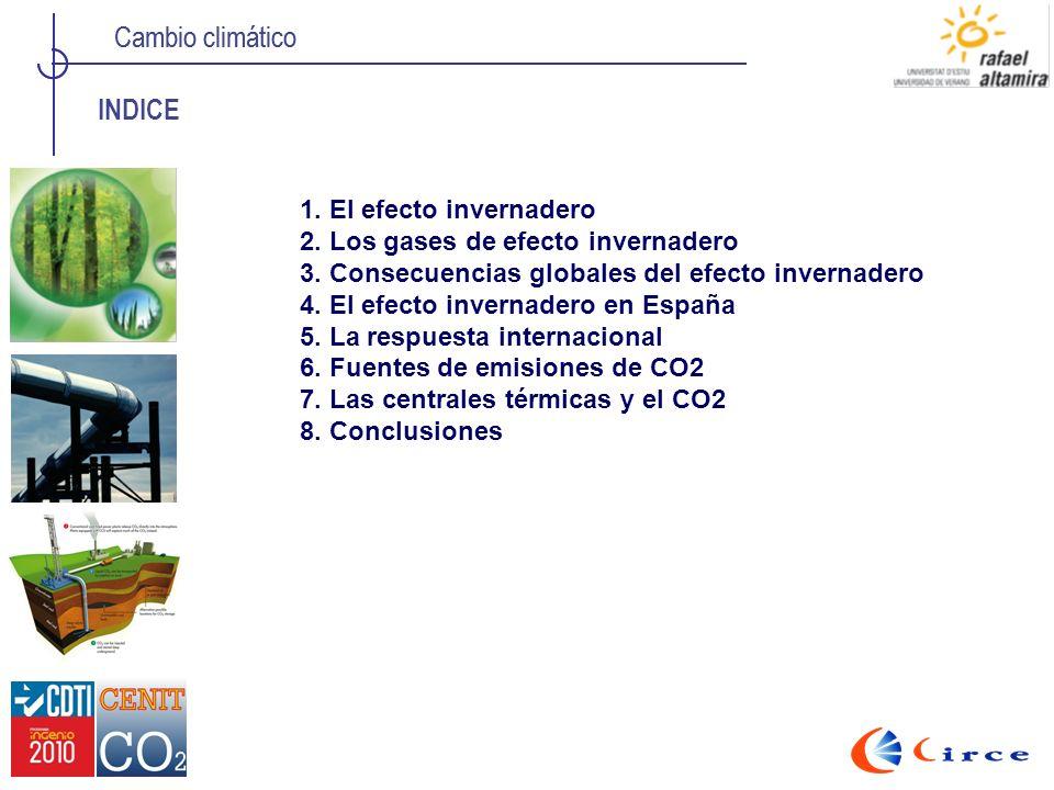 Cambio climático INDICE 1. El efecto invernadero