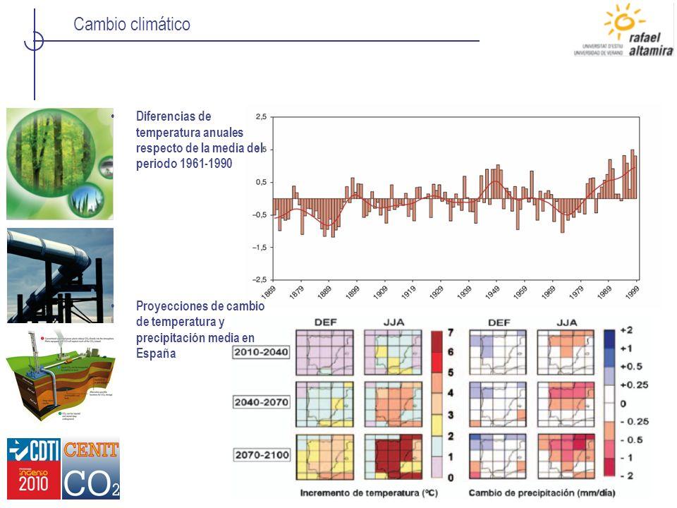 Diferencias de temperatura anuales respecto de la media del periodo 1961-1990