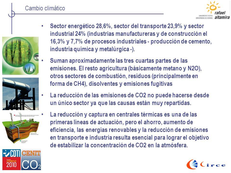 Sector energético 28,6%, sector del transporte 23,9% y sector industrial 24% (industrias manufactureras y de construcción el 16,3% y 7,7% de procesos industriales - producción de cemento, industria química y metalúrgica -).