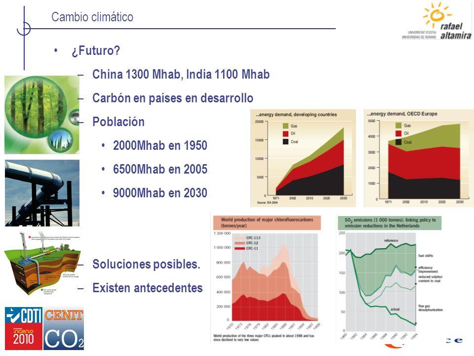 ¿Futuro China 1300 Mhab, India 1100 Mhab. Carbón en países en desarrollo. Población. 2000Mhab en 1950.
