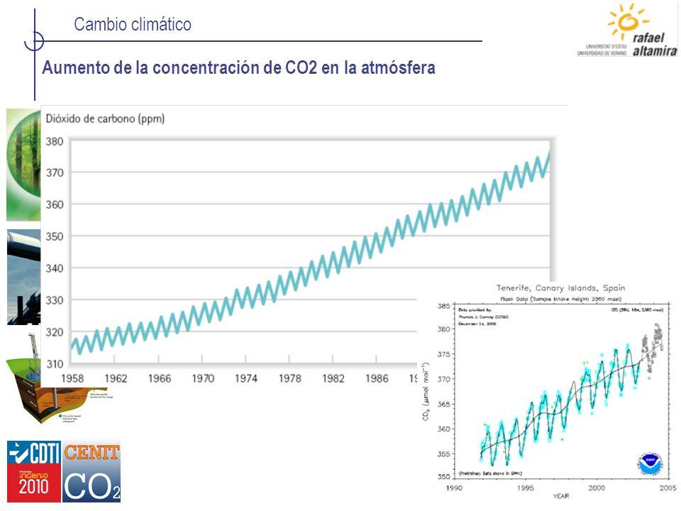 Aumento de la concentración de CO2 en la atmósfera