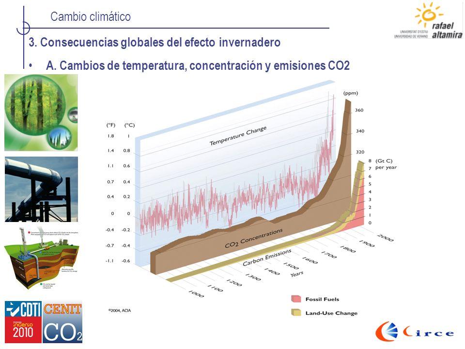 3. Consecuencias globales del efecto invernadero