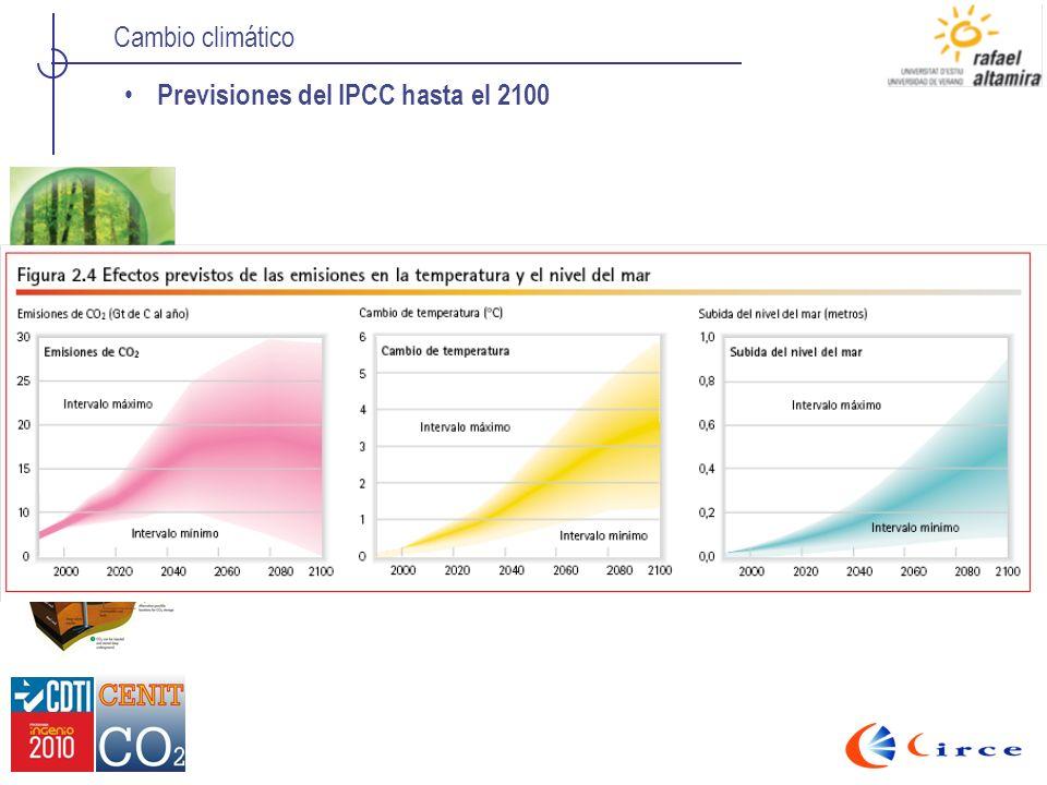 Previsiones del IPCC hasta el 2100