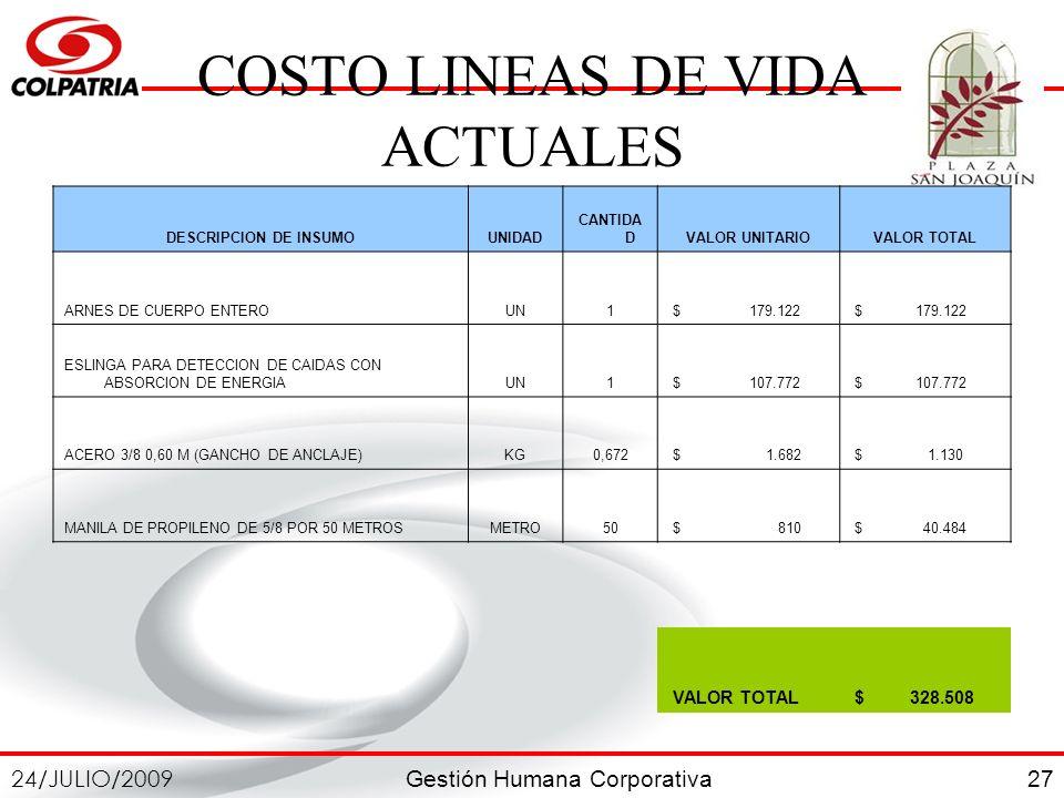 COSTO LINEAS DE VIDA ACTUALES