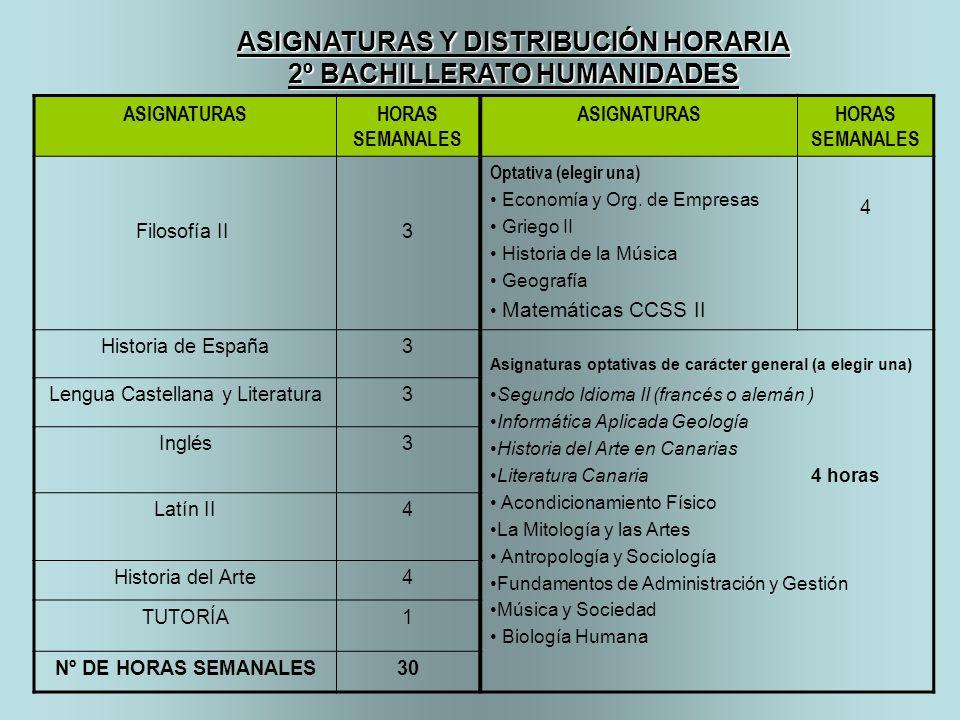 ASIGNATURAS Y DISTRIBUCIÓN HORARIA 2º BACHILLERATO HUMANIDADES