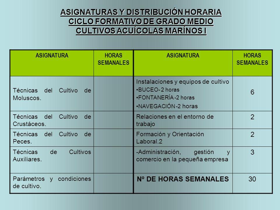 ASIGNATURAS Y DISTRIBUCIÓN HORARIA CICLO FORMATIVO DE GRADO MEDIO