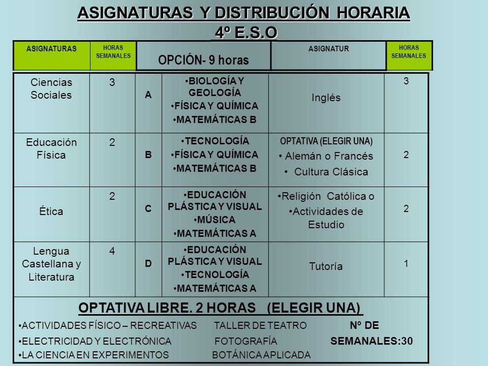 ASIGNATURAS Y DISTRIBUCIÓN HORARIA 4º E.S.O
