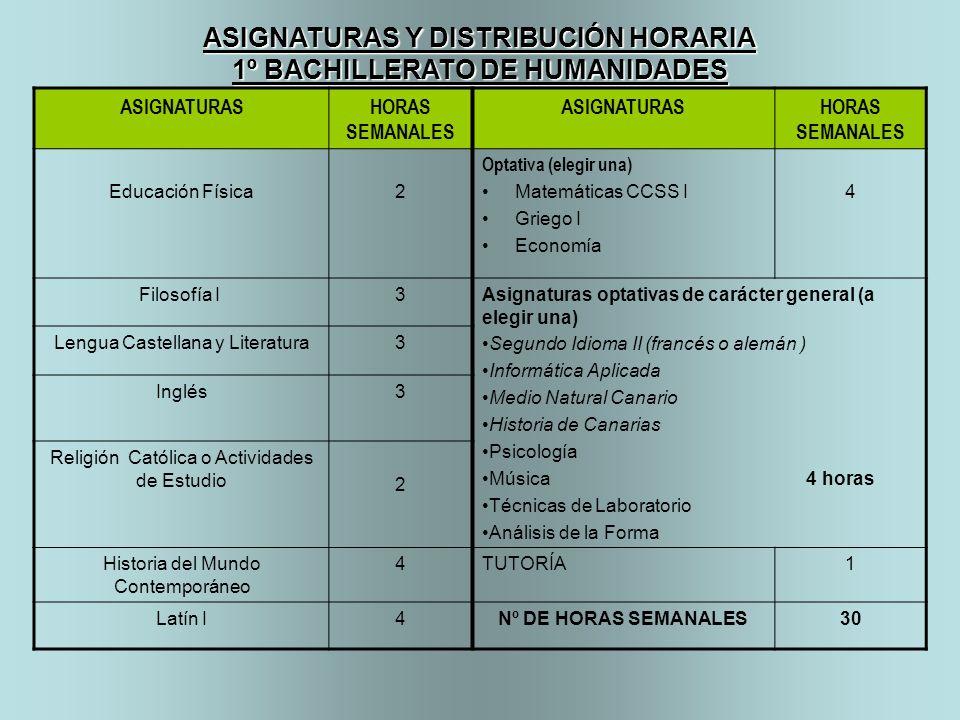 ASIGNATURAS Y DISTRIBUCIÓN HORARIA 1º BACHILLERATO DE HUMANIDADES