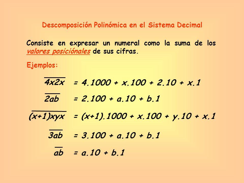 Descomposición Polinómica en el Sistema Decimal
