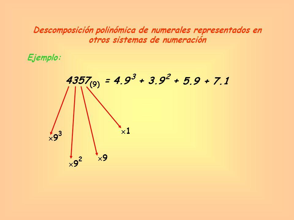 Descomposición polinómica de numerales representados en otros sistemas de numeración