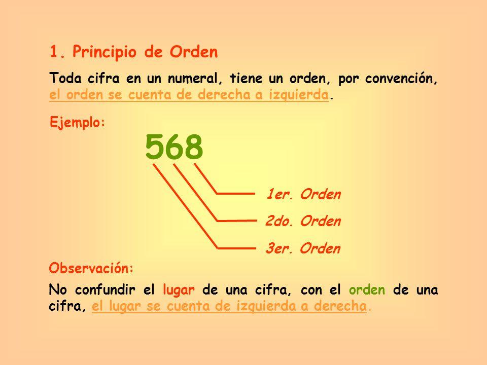 1. Principio de Orden Toda cifra en un numeral, tiene un orden, por convención, el orden se cuenta de derecha a izquierda.