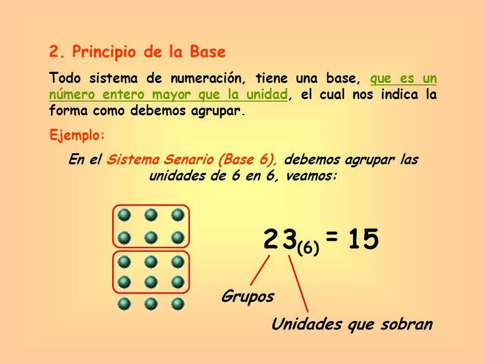 = 2 3 15 2. Principio de la Base (6) Grupos Unidades que sobran