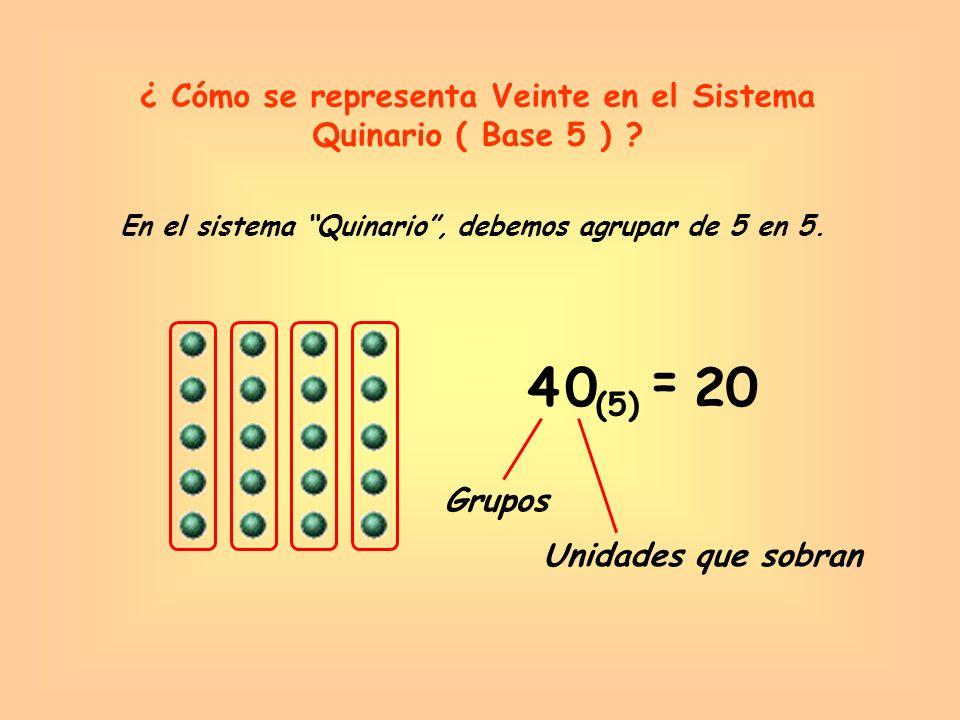 = 4 20 ¿ Cómo se representa Veinte en el Sistema Quinario ( Base 5 )