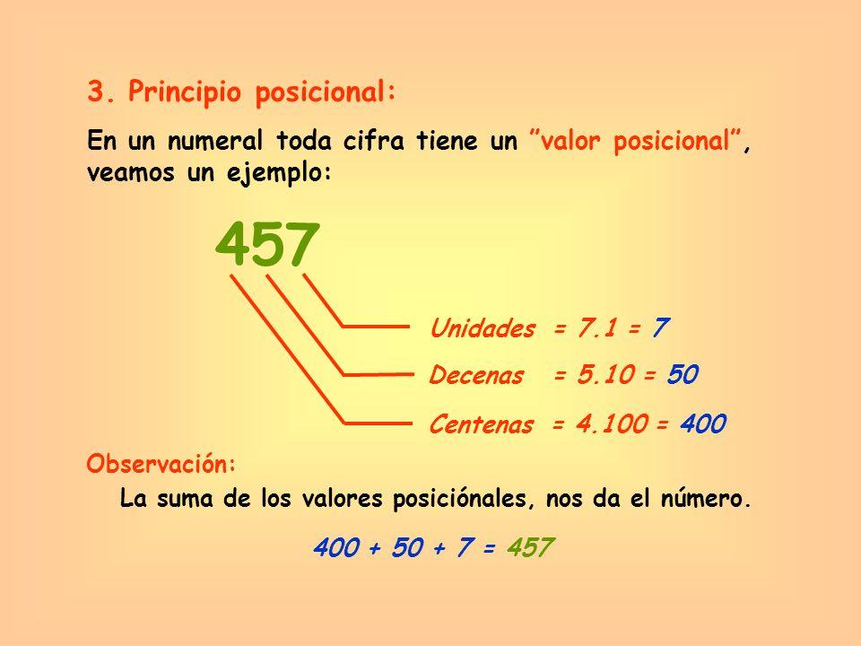 457 3. Principio posicional: