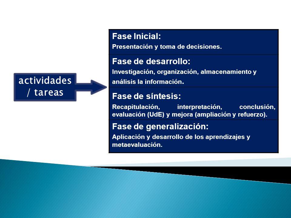 actividades/ tareas Fase Inicial: Fase de desarrollo: