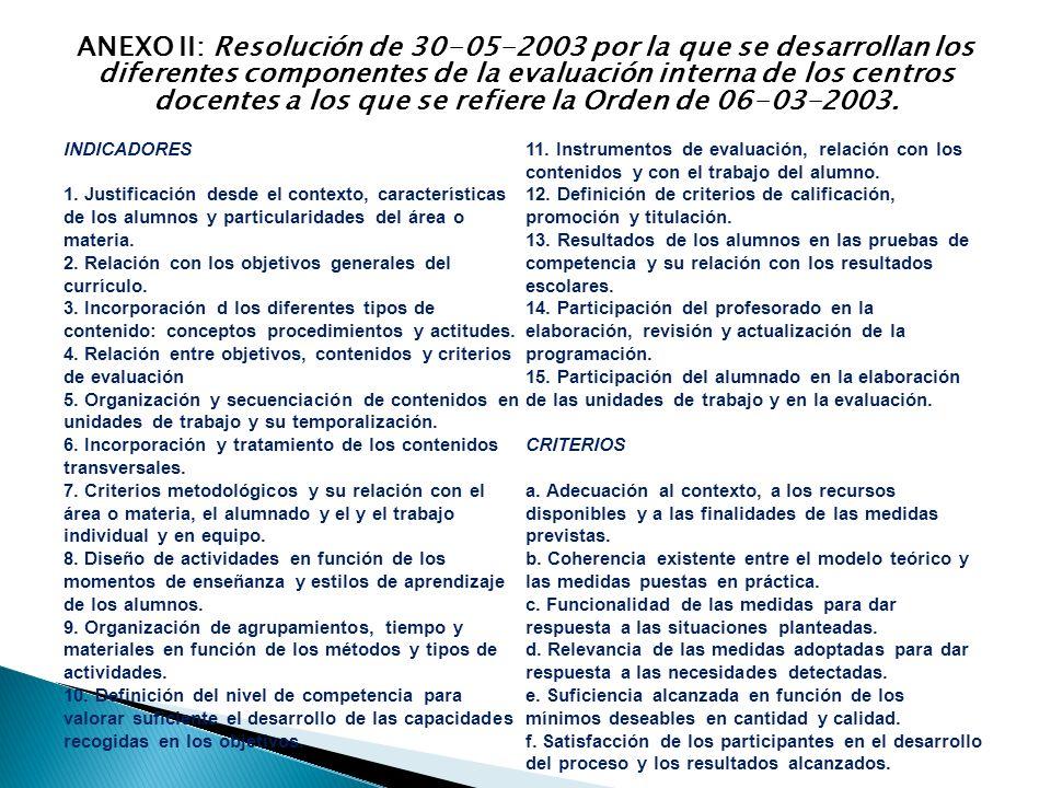 ANEXO II: Resolución de 30-05-2003 por la que se desarrollan los diferentes componentes de la evaluación interna de los centros docentes a los que se refiere la Orden de 06-03-2003.