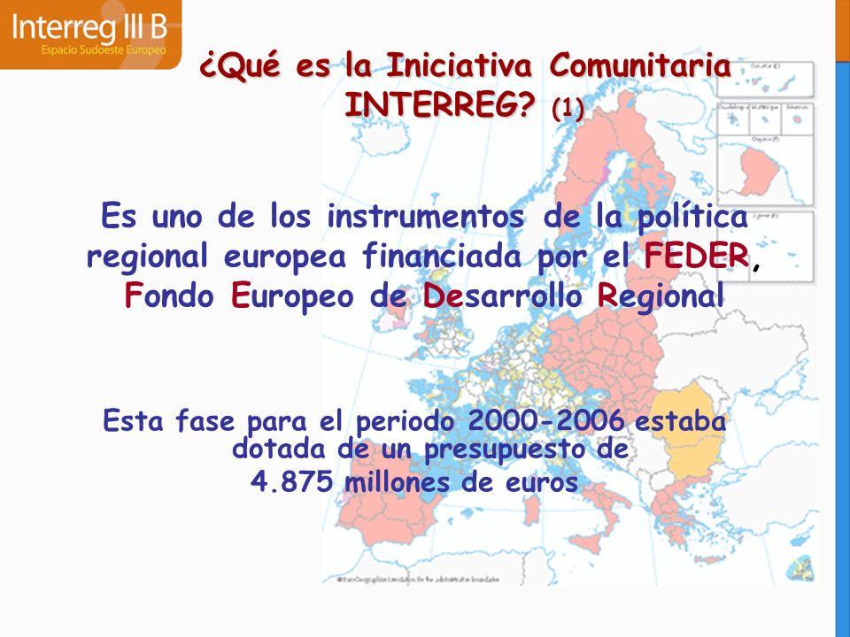 ¿Qué es la Iniciativa Comunitaria INTERREG (1)