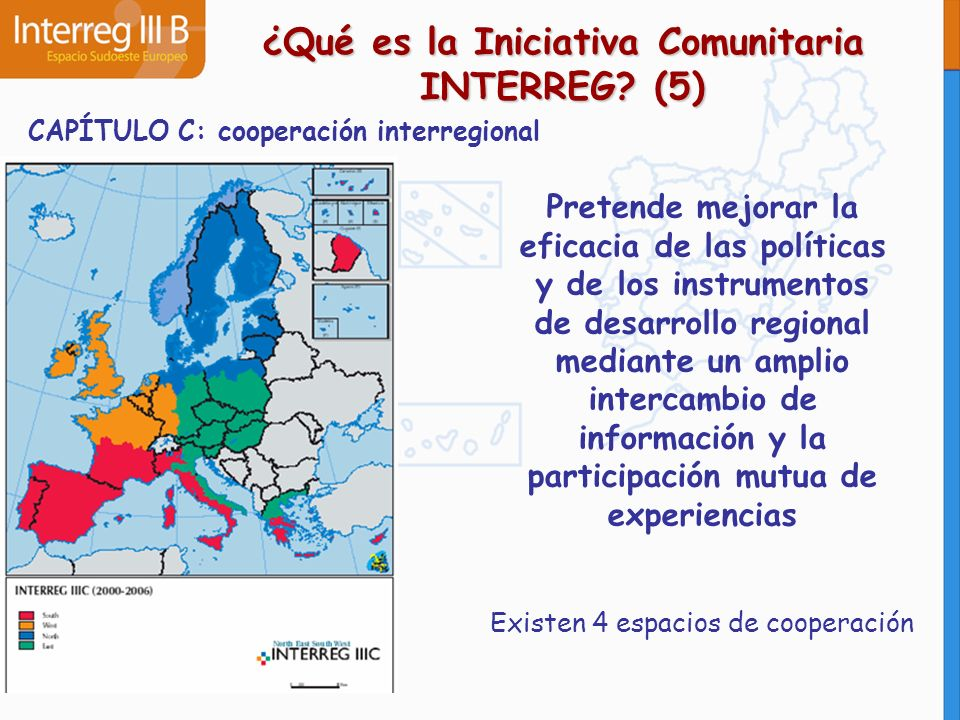 ¿Qué es la Iniciativa Comunitaria INTERREG (5)
