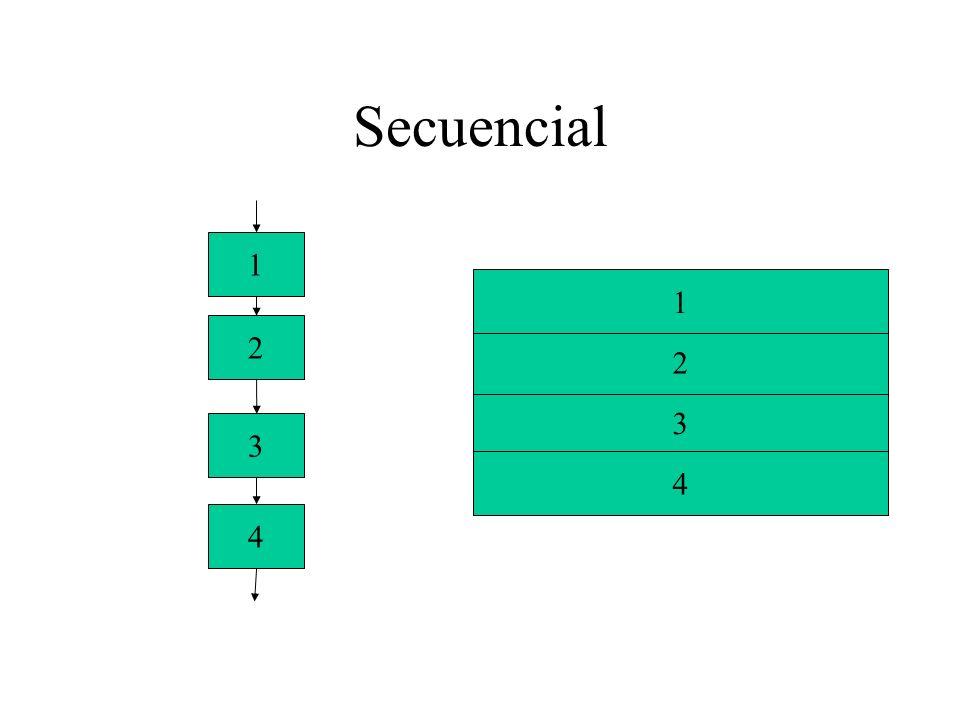 Secuencial 1 1 2 2 3 3 4 4