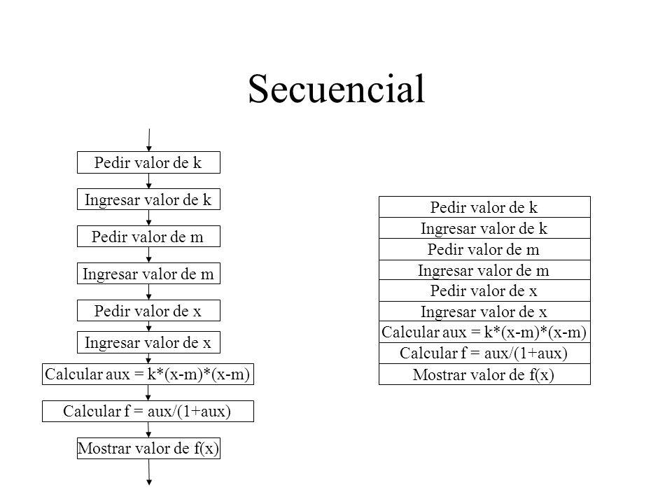 Secuencial Pedir valor de k Ingresar valor de k Pedir valor de k