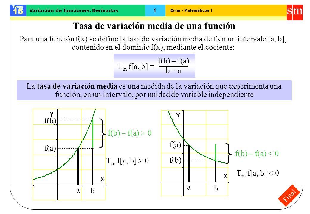 Tasa de variación media de una función