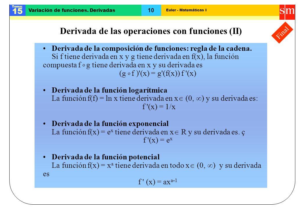 Derivada de las operaciones con funciones (II)