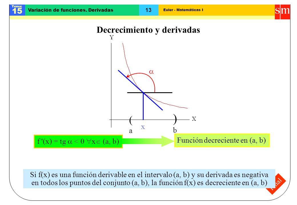 Decrecimiento y derivadas