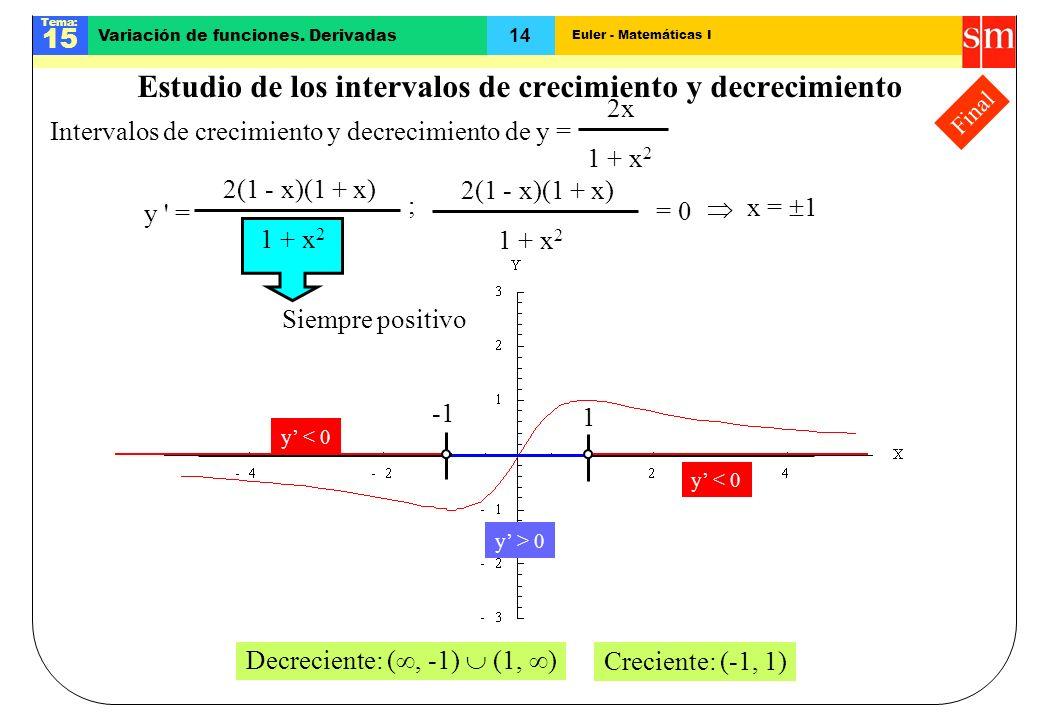Estudio de los intervalos de crecimiento y decrecimiento