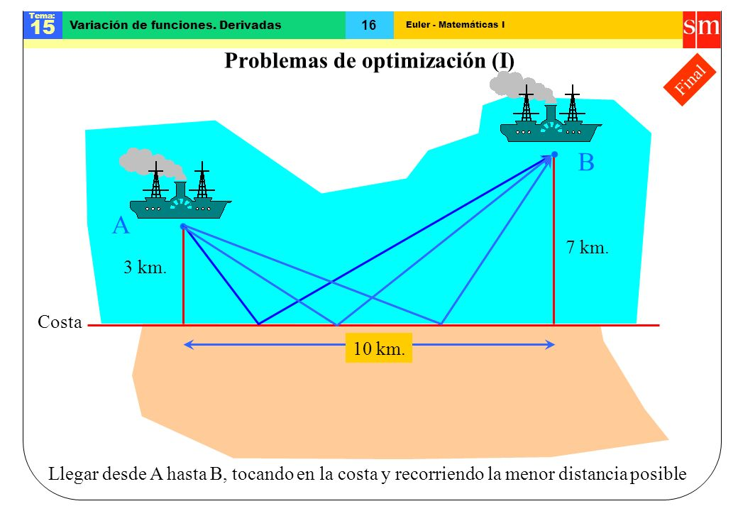 Problemas de optimización (I)