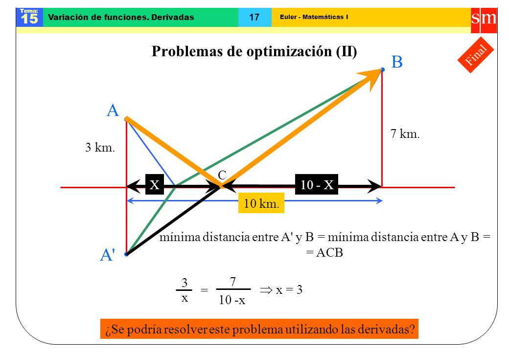 Problemas de optimización (II)