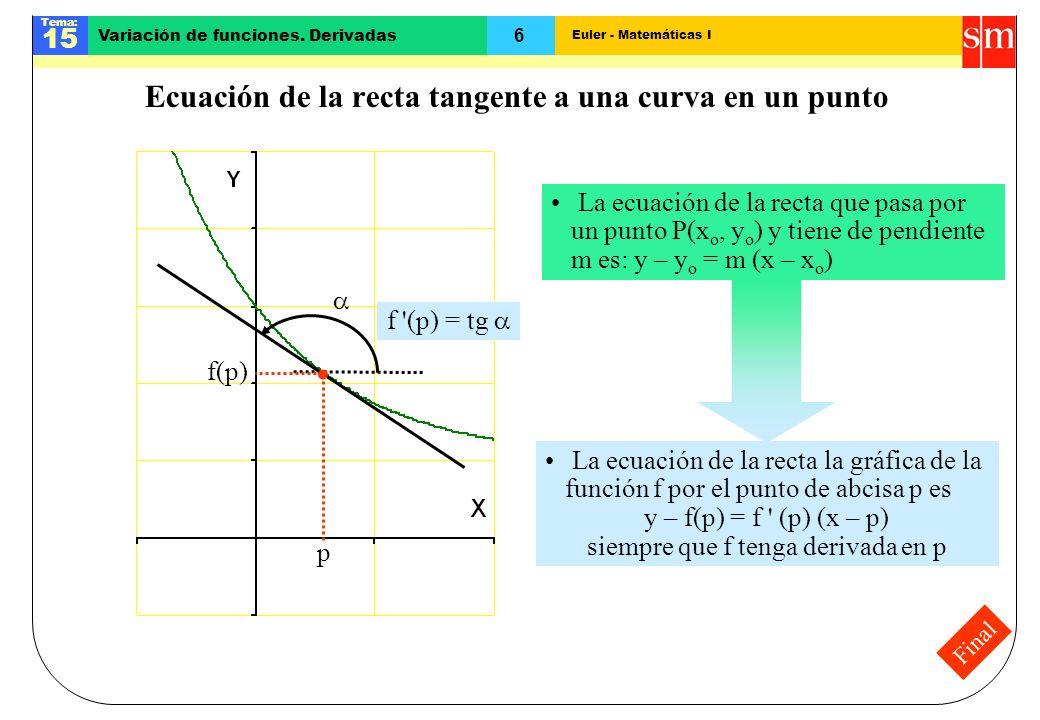 Ecuación de la recta tangente a una curva en un punto