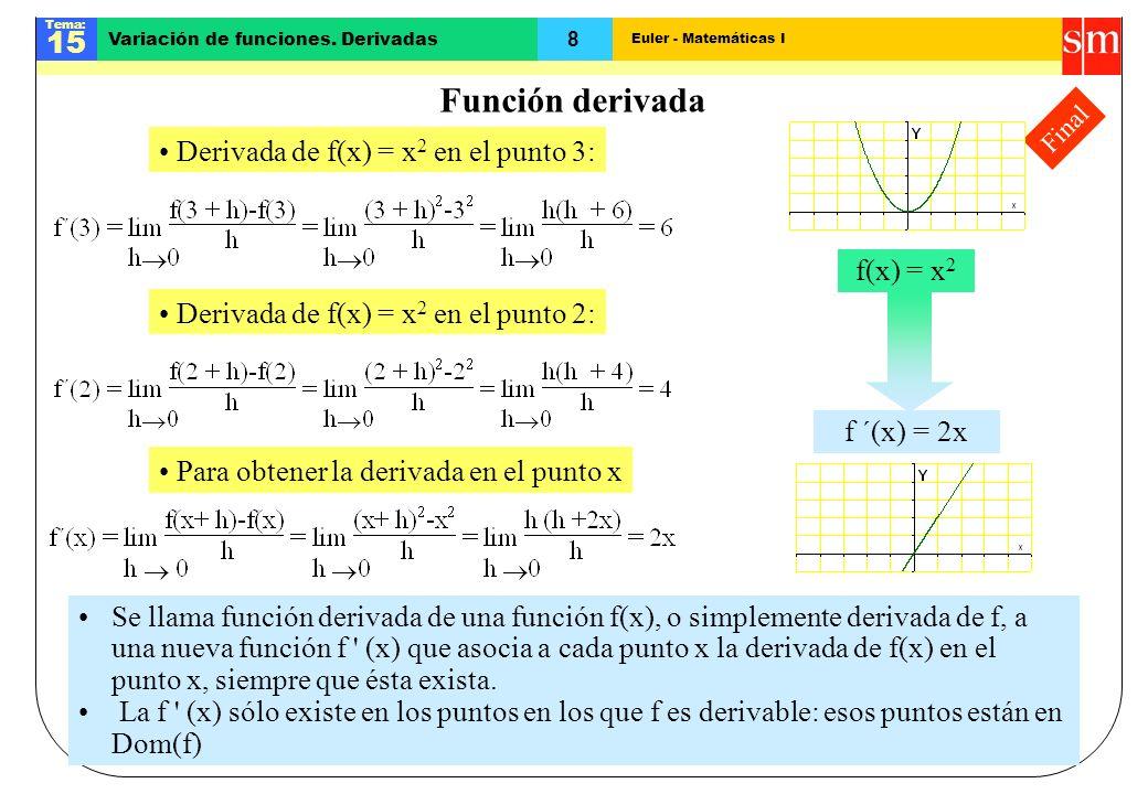 Función derivada Derivada de f(x) = x2 en el punto 3: f(x) = x2