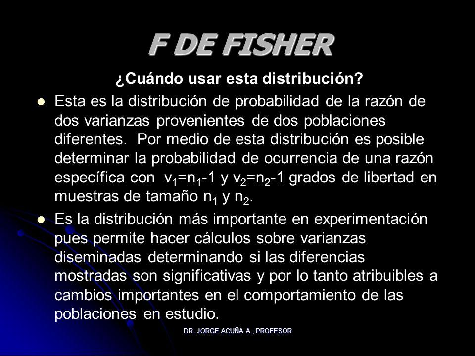 F DE FISHER ¿Cuándo usar esta distribución