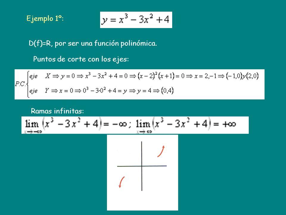 Ejemplo 1º: D(f)=R, por ser una función polinómica. Puntos de corte con los ejes: Ramas infinitas: