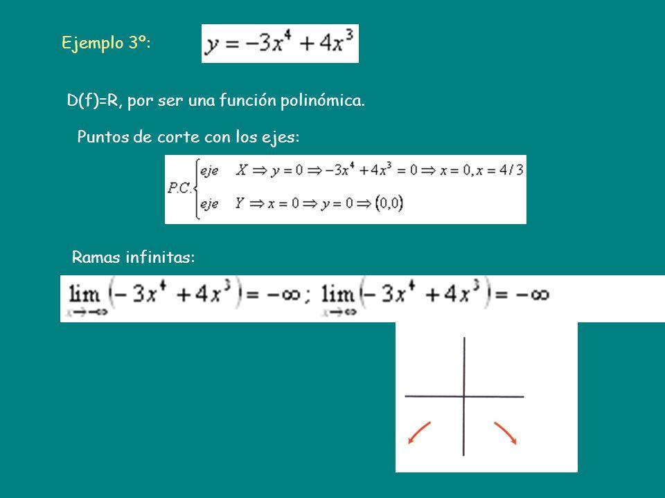 Ejemplo 3º: D(f)=R, por ser una función polinómica. Puntos de corte con los ejes: Ramas infinitas: