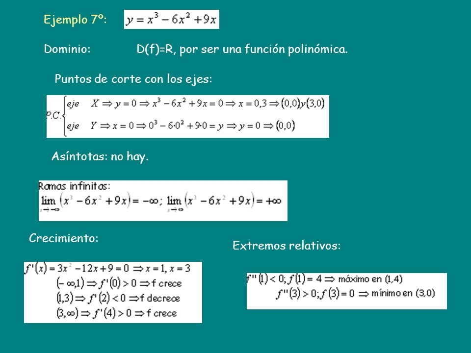 Ejemplo 7º:Dominio: D(f)=R, por ser una función polinómica. Puntos de corte con los ejes: Asíntotas: no hay.