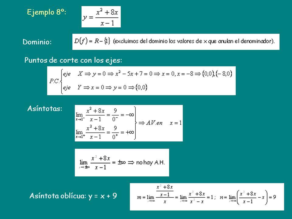 Ejemplo 8º: Dominio: Puntos de corte con los ejes: Asíntotas: Asíntota oblícua: y = x + 9
