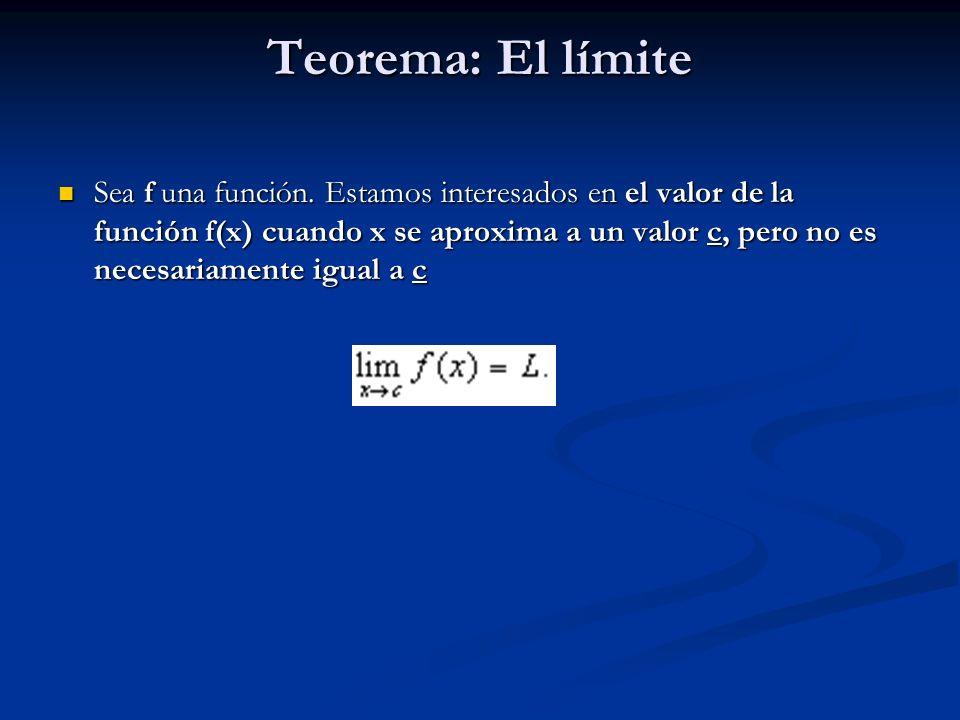 Teorema: El límite