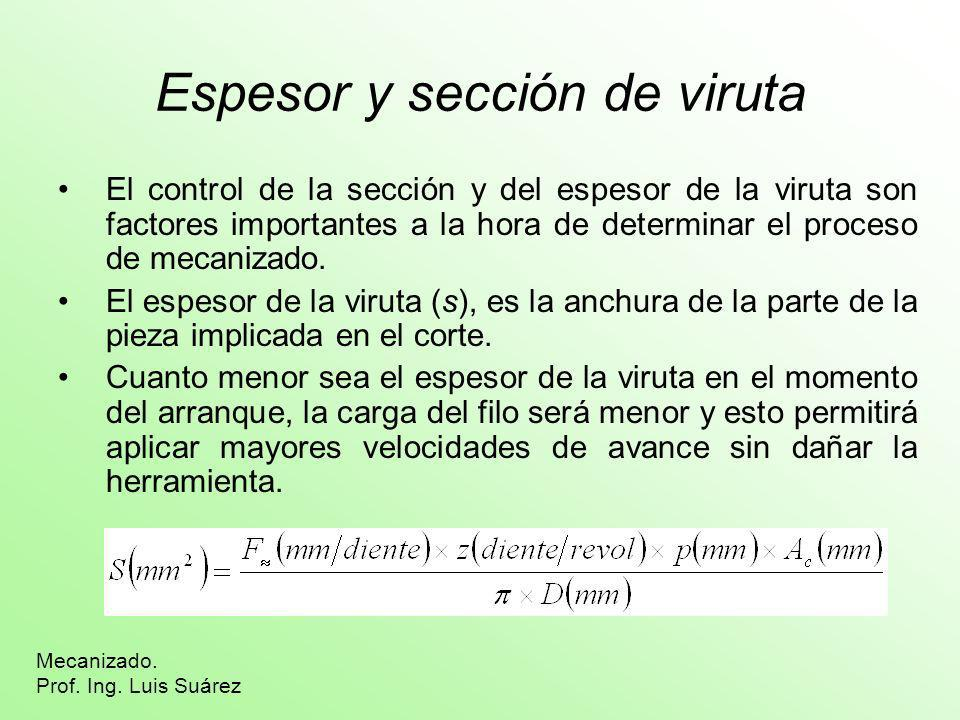 Espesor y sección de viruta