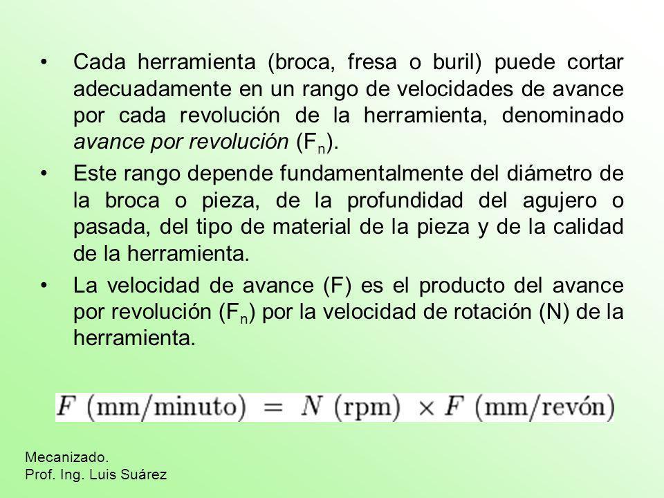 Cada herramienta (broca, fresa o buril) puede cortar adecuadamente en un rango de velocidades de avance por cada revolución de la herramienta, denominado avance por revolución (Fn).