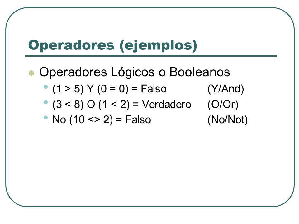 Operadores (ejemplos)