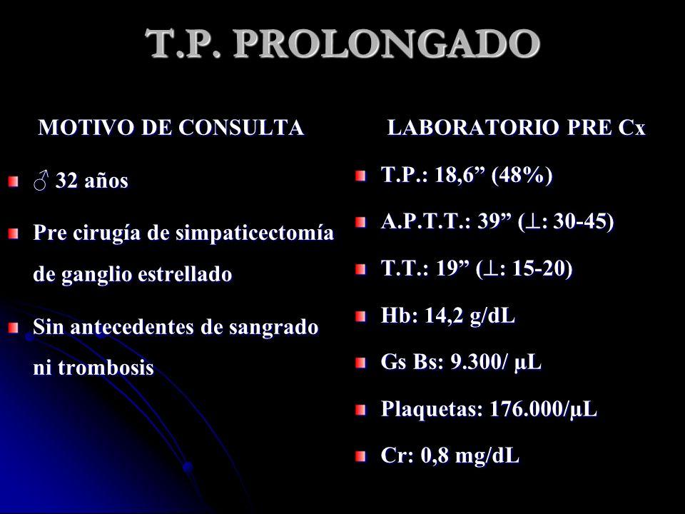 T.P. PROLONGADO MOTIVO DE CONSULTA ♂ 32 años