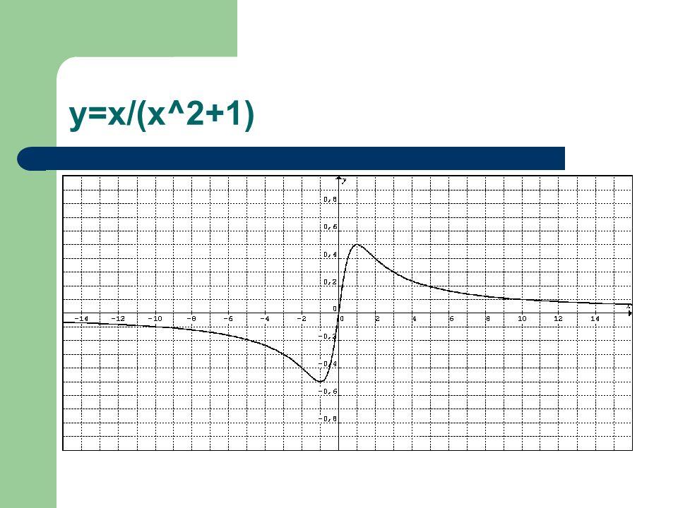 y=x/(x^2+1)