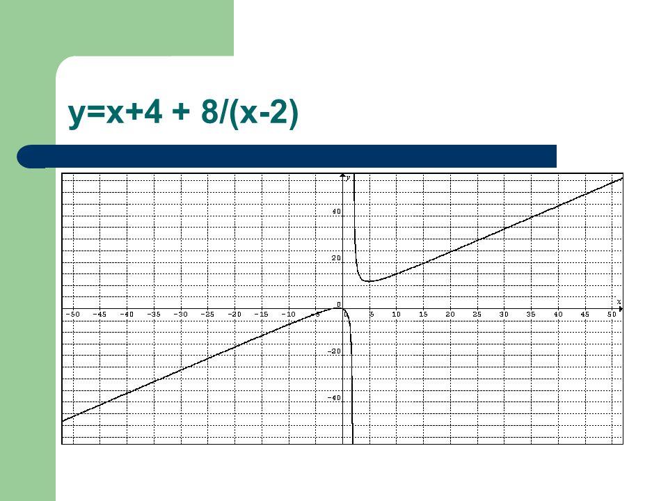 y=x+4 + 8/(x-2)