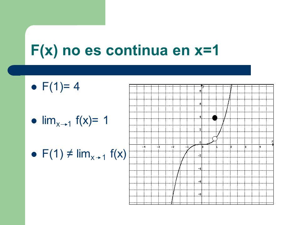 F(x) no es continua en x=1