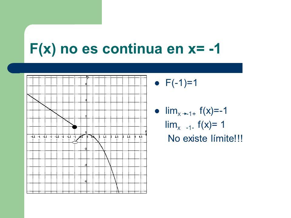 F(x) no es continua en x= -1