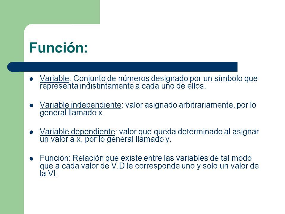 Función: Variable: Conjunto de números designado por un símbolo que representa indistintamente a cada uno de ellos.