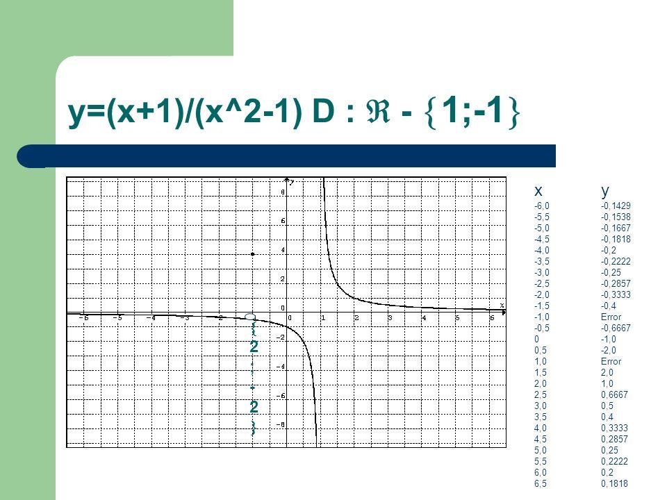 y=(x+1)/(x^2-1) D :  - 1;-1