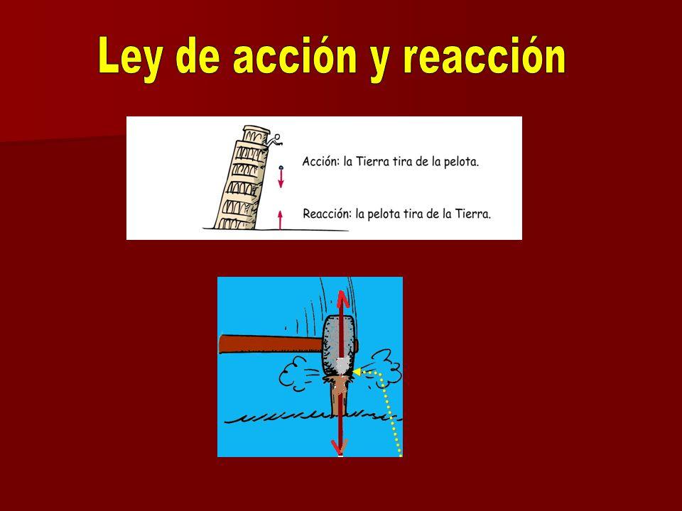 Ley de acción y reacción